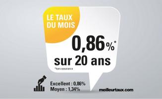 Mai 2020, des taux toujours attractifs ! - Kaufman & Broad
